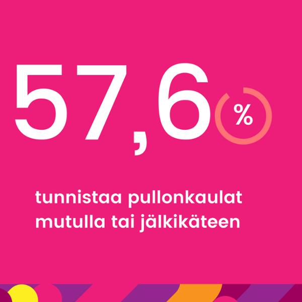 56,7 % tunnistaa markkinnoinnin pullonkaulat mutulla tai jälkikäteen pullonkaulat